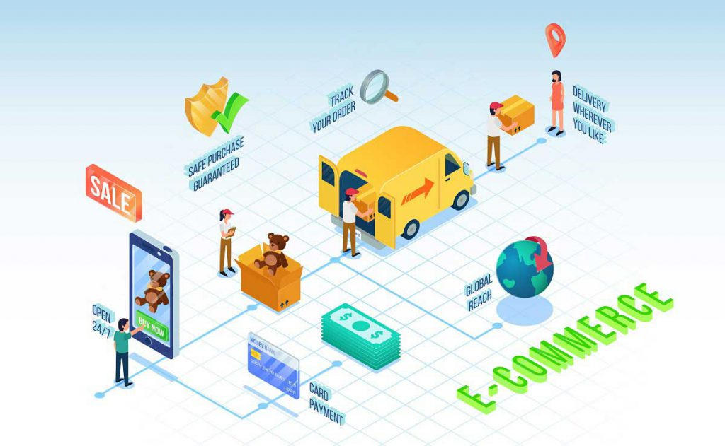 BigCommerce-shipping-rate-calculation-app-1