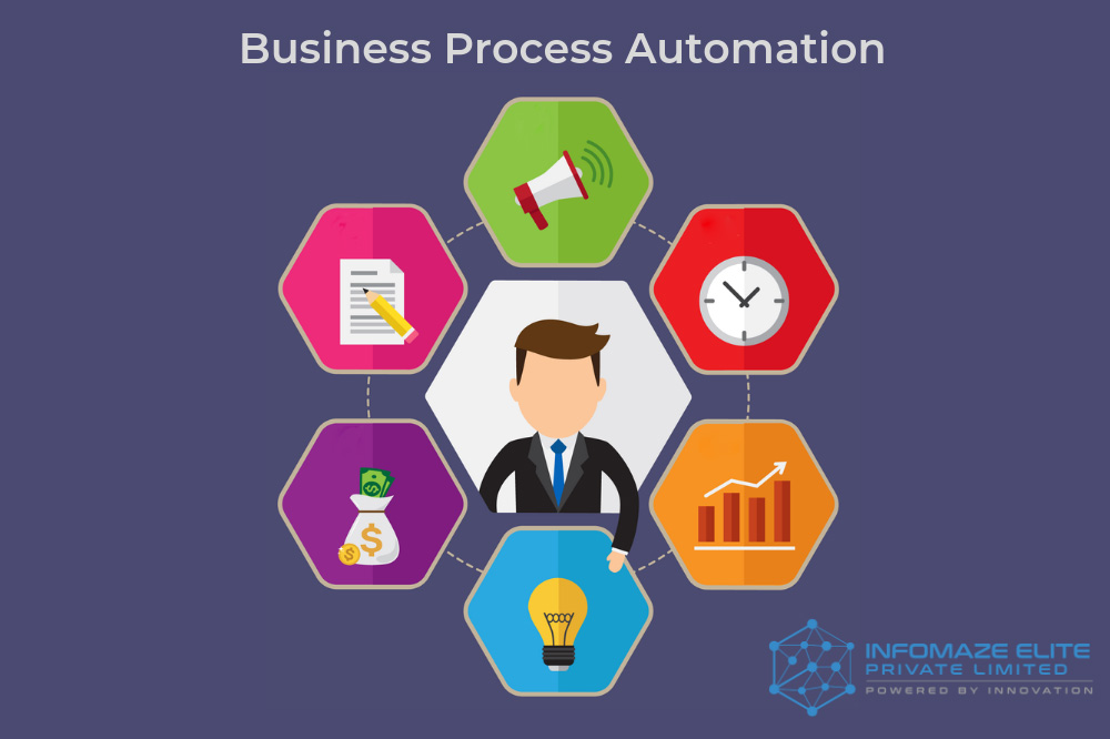 Business-Process-Automation-with-Zoho-CRM