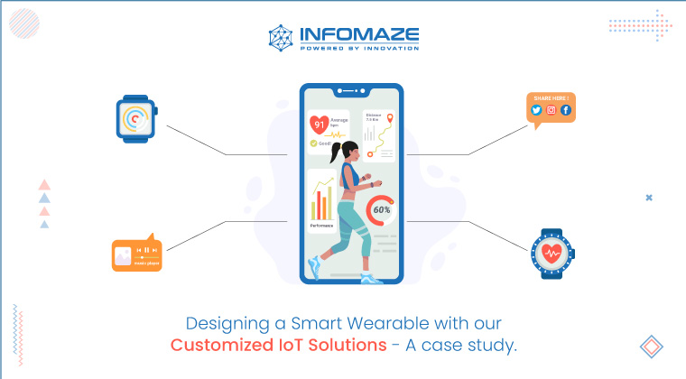 Custom-IoT-solutions