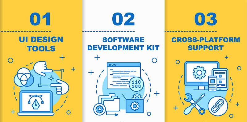 Design-Development_Cost-of-mobile-app-development