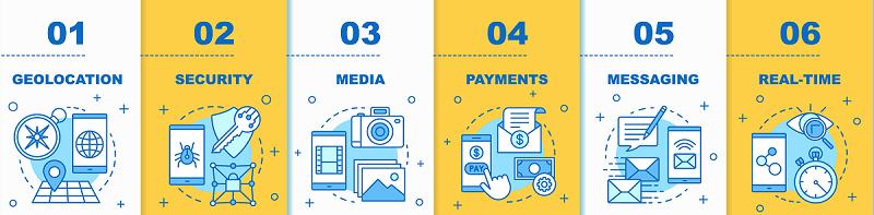 Industry-verticals_Cost-of-mobile-app-development