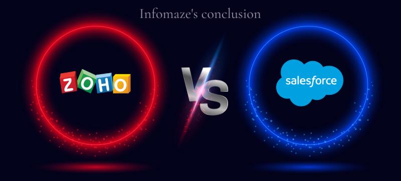 Infomazes-conclusion_Zoho-vs