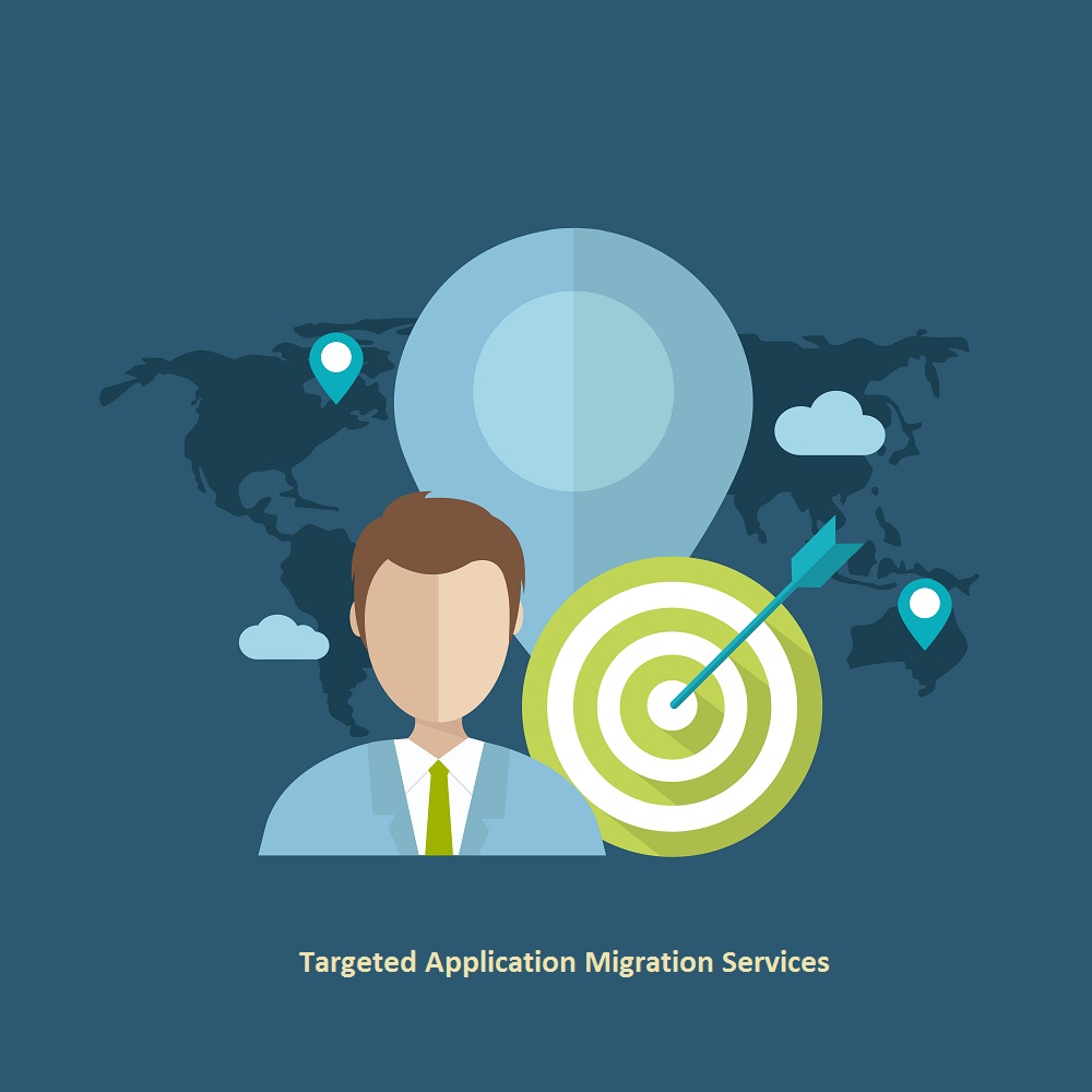 Targeted-Application-Migration-Services