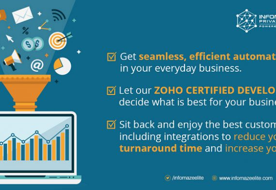 Why-acquire-Zoho-customization-services-1