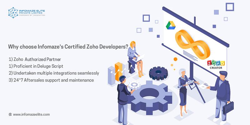 Zoho-Creator-app-integration-with-Google-Drive_A-case-study