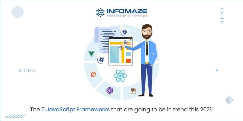 Five JavaScript Frameworks in Trend