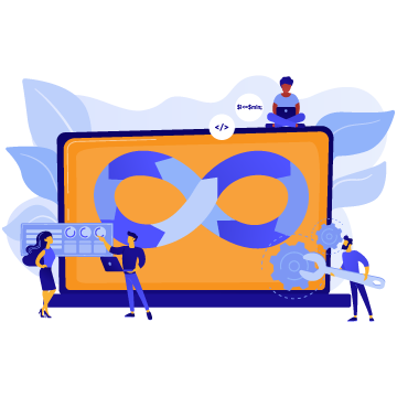Azure DevOps Kubernetes services